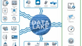 Navigating a Data Lake for Predictive Care