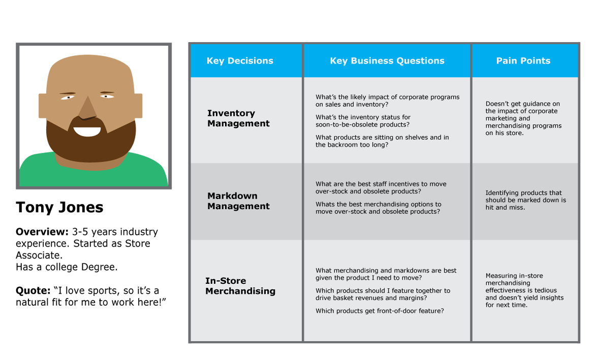 Store Manager Persona for Sports Shop