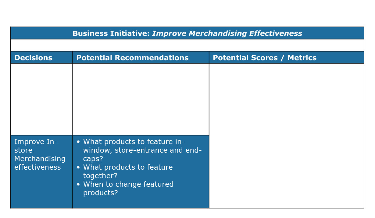 Actionable Recommendations Worksheet